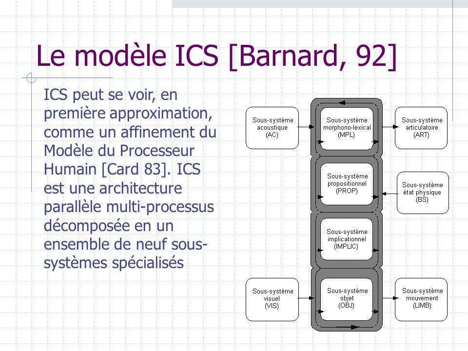 Le modèle ICS [Barnard, 92]